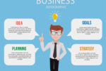 The importance of CRM for SMEs